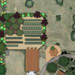 Permaculture Garden Design Western Colorado